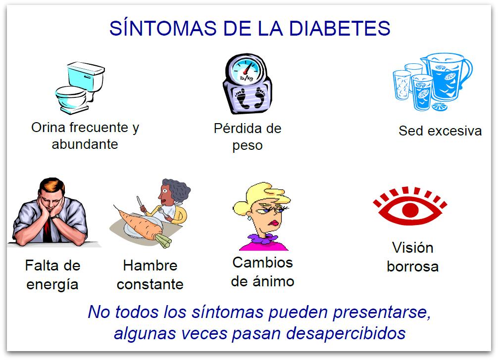 Resultado de imagen para Los síntomas más comunes de la diabetes son: sed excesiva, hambre y la micción frecuente