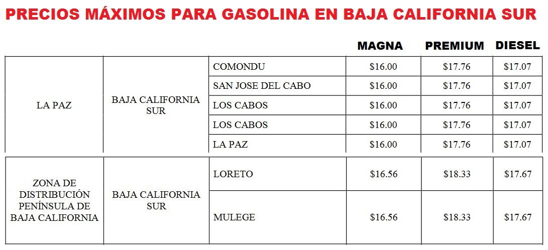 El precio 92 gasolinas en el borde altaico
