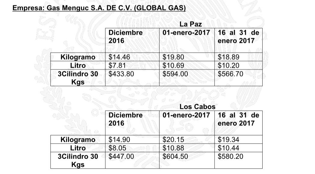 Precio del gas butano affordable stunning precio de la - Cuanto cuesta un calentador de gas ...